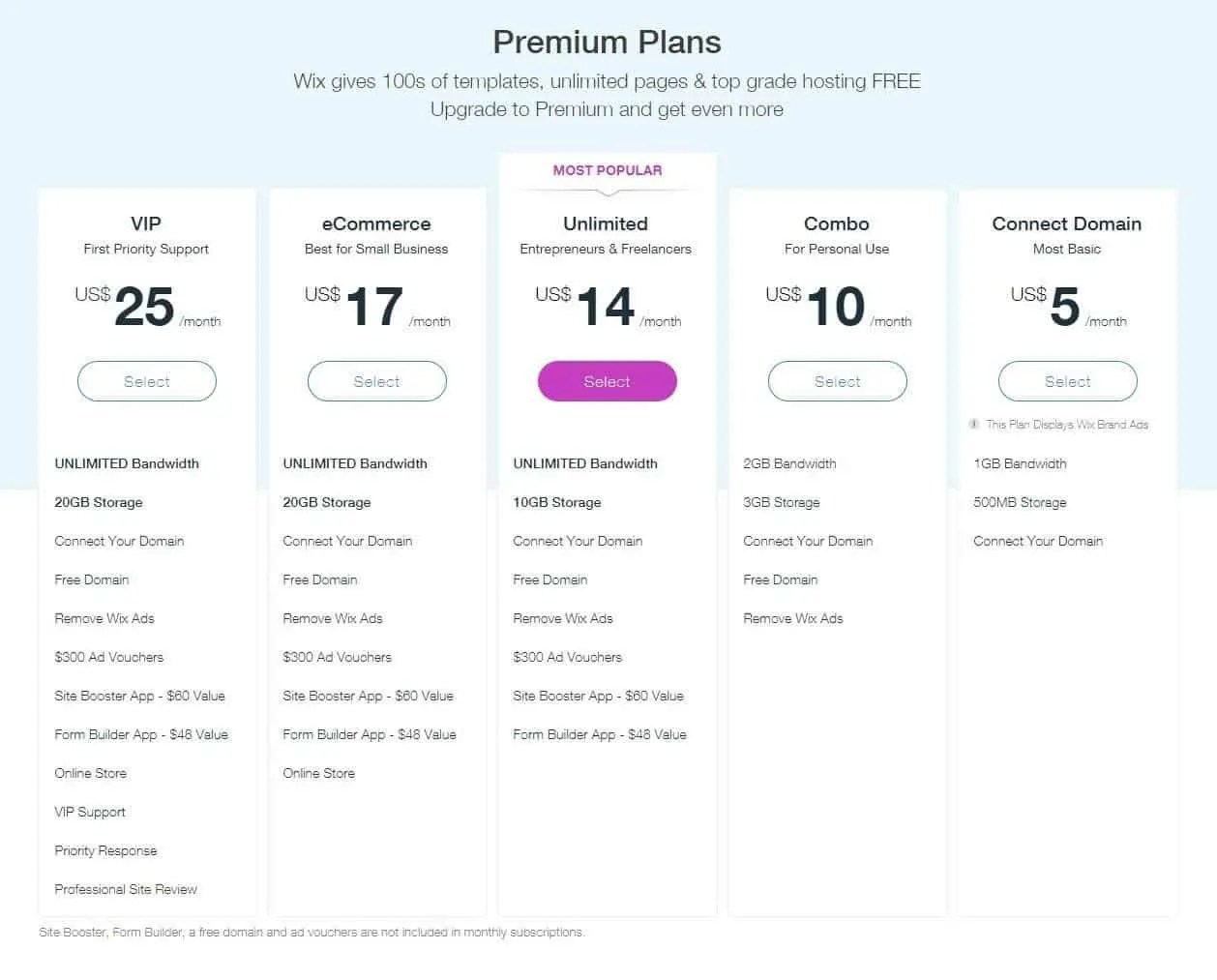Wix Price List