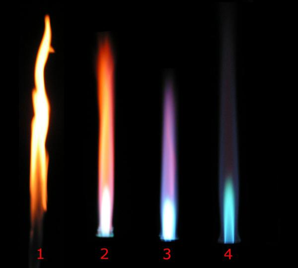 Bunsen_burner_flame_types