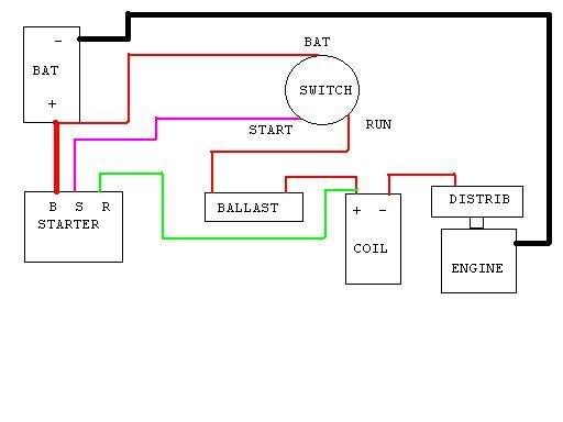 Chevy Mini Starter Wiring Diagram - Facbooik.com