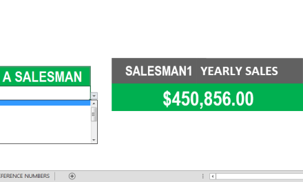 Using Excel Vlookup With Shapes and Data Validation: Building a Dynamic Salesman Dashboard (Part 2)