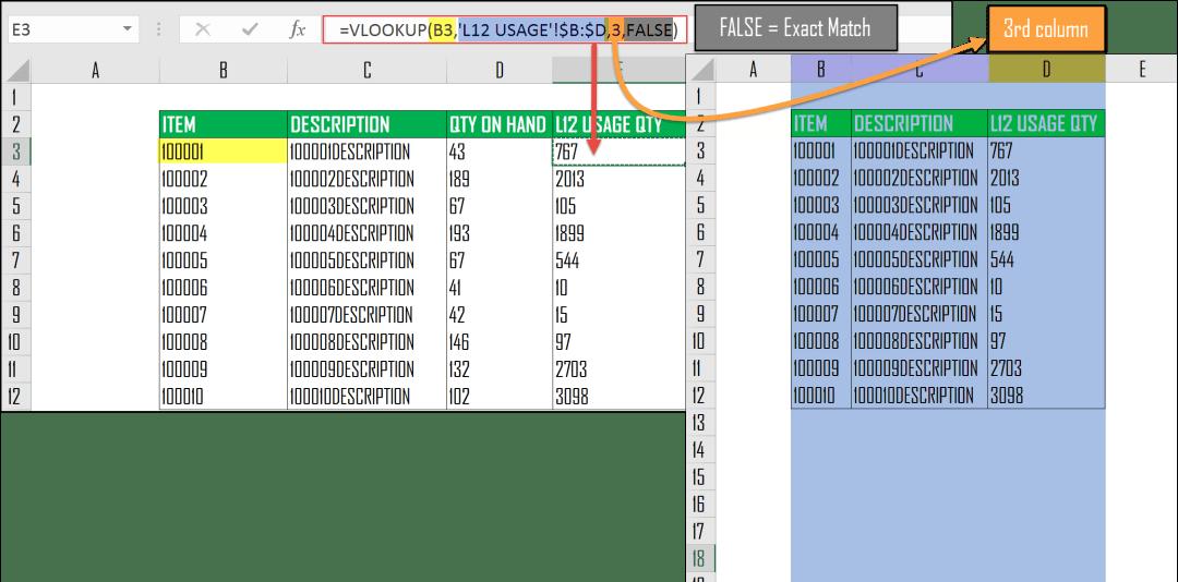Vlookup formula Screenshot