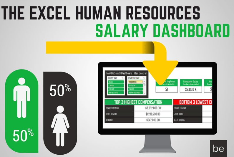 Excel Human Resources Salary Dashboard