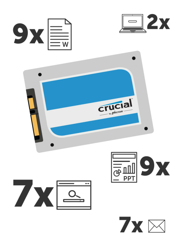 c12-how-fast-ssds-work-image