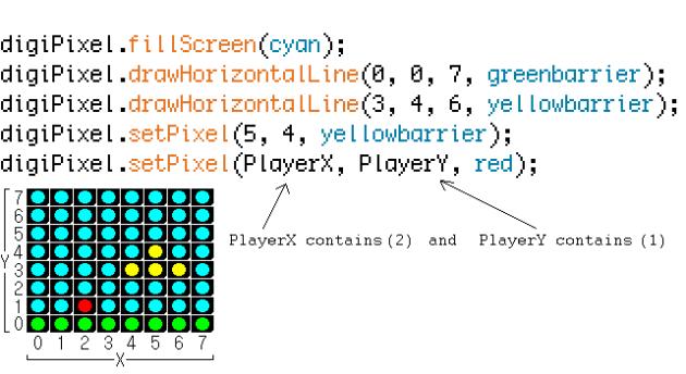 DisplayGameScreen