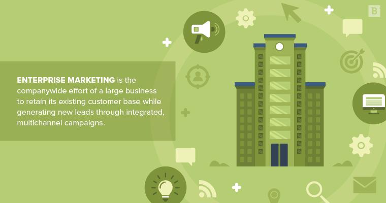 enterprise seo - enterprise marketing is the companywide effort of a large business