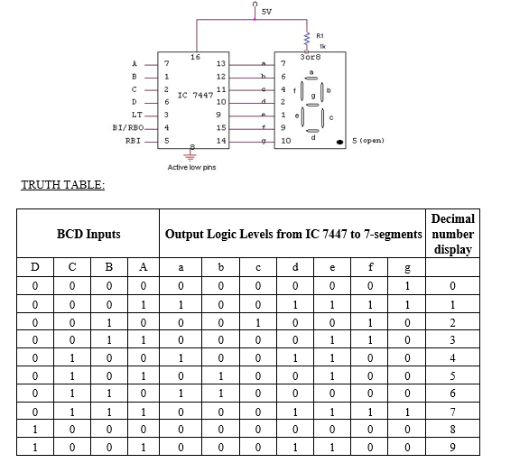 7 segment display truth table