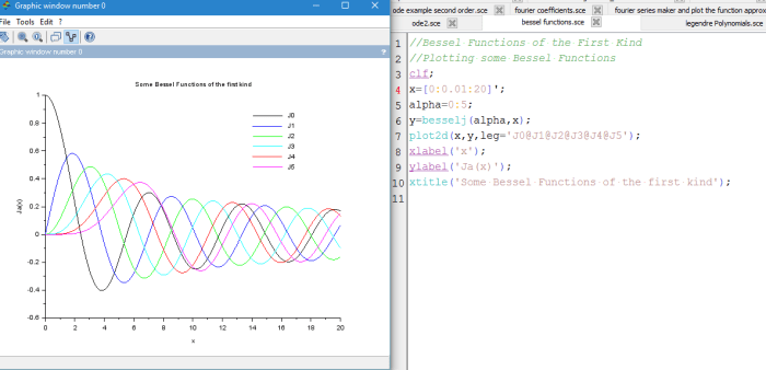 bessel functions plots printout scilab college