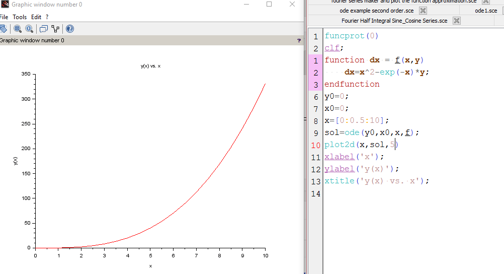 First Order Linear Differential Equations (ODE) in SCILAB