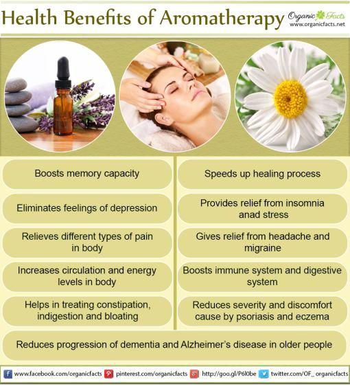 Free Aromatherapy Massage Upgrade May 2017 Brain Body Massage