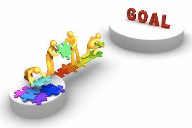 Image result for making goals