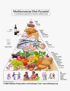 Mediterranean-diet-brain-works-cooking-classes-Alzheimer's-prevention|brainworkskitchen.com