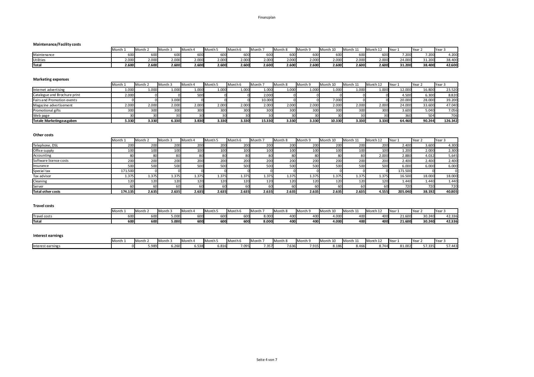 Free Financial Plan Template Excel And Download For