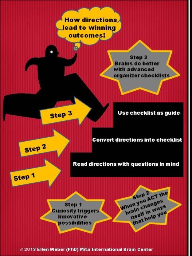 89. Whole Brain Guide to Reading Directions - JPEG blog