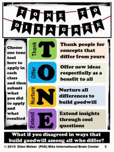 209. Tone to Disagree - Poster