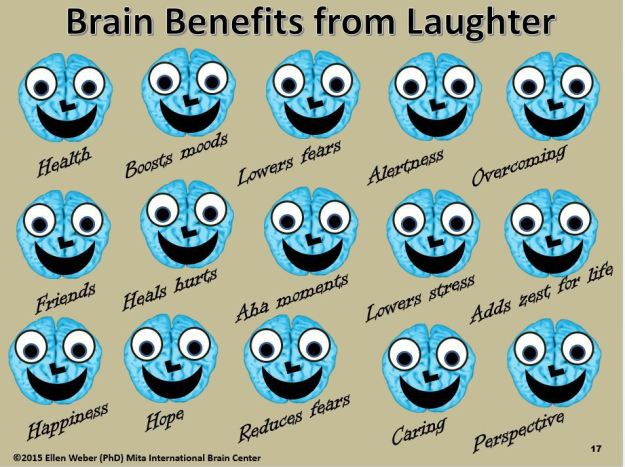 ! Brain-on-Laughter