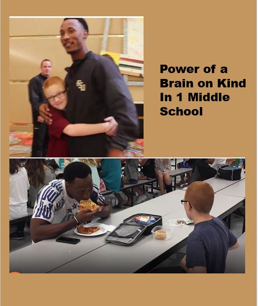 Power of Kind