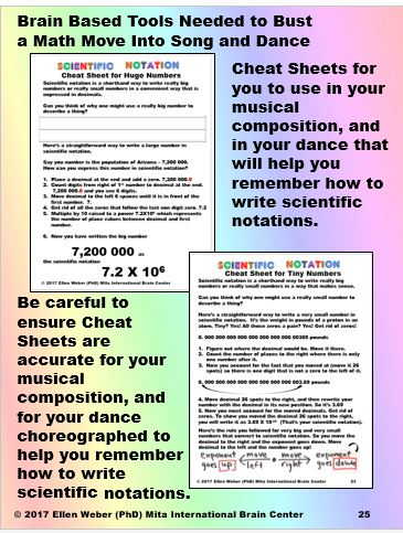 cheat sheets to create math song