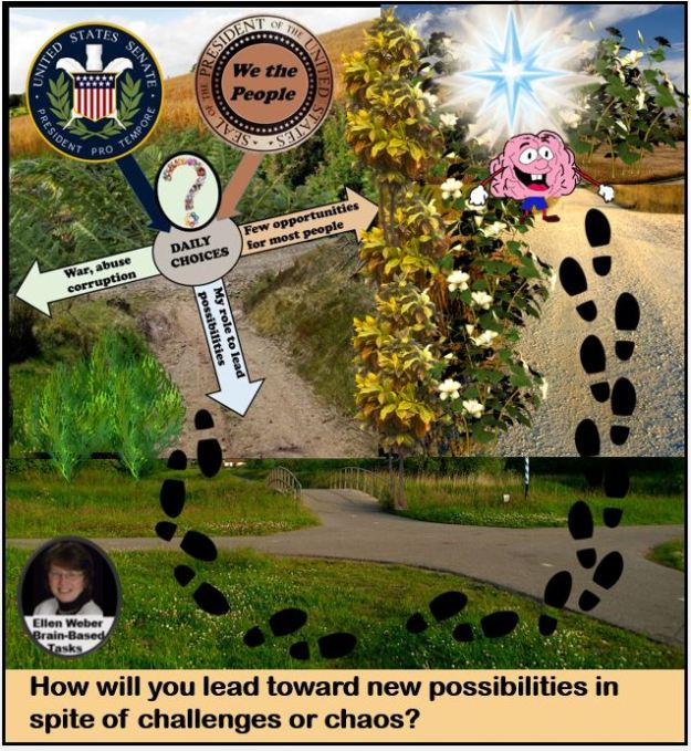 Lead toward possibilities
