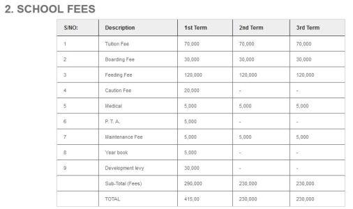 Full School Fees Of Deeper Life High School