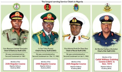 'Retaining service chiefs years after their retirement is unconstitutional' – North East elders tell Buhari