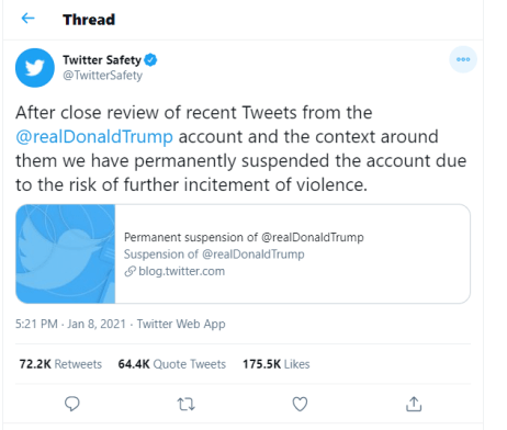 Twitter Permanently Suspends President Donald Trump