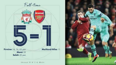 Watch Highlights - Liverpool Vs Arsenal
