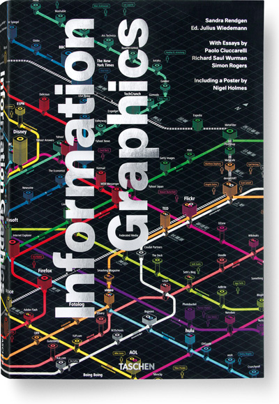 Lessons in Conveying Complex Ideas with Simple Graphics from the World's Best Information Designers