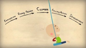 The Neurochemistry of Empathy, Storytelling, and the Dramatic Arc, Animated