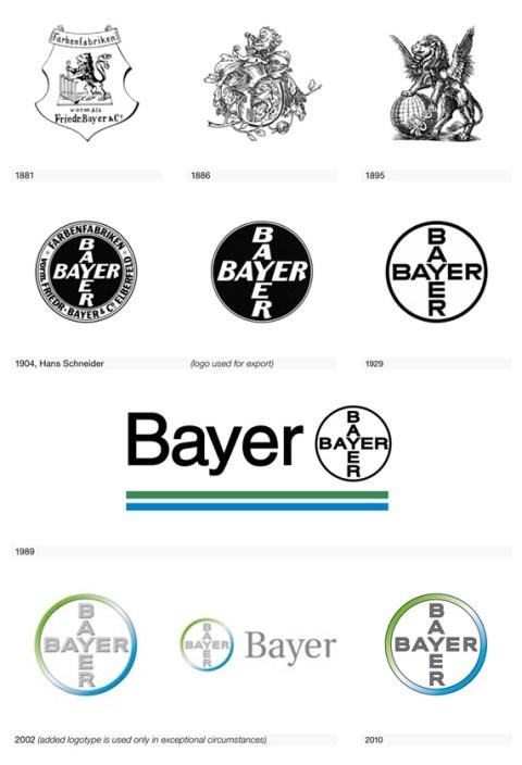 Logo Life: The Visual Evolution of 100 Iconic Logos