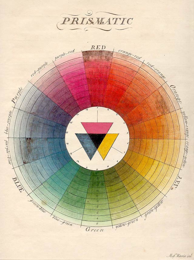 Moses Harriss Chart Was The First Full Color Circle 18 Colors Of His Wheel Were Derived From What He Then Called Three Primitive Red