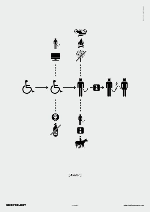 Life in Five Seconds: Minimalist Pictogram Summaries of