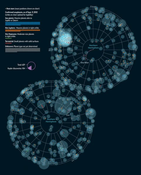 How to Be an Educated Consumer of Infographics: David Byrne on the ...