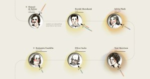Famous Writers' Sleep Habits vs. Literary Productivity, Visualized
