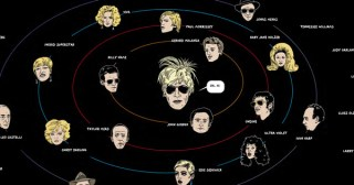 A Graphic Biography of Warhol