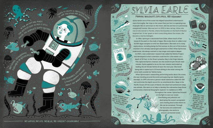 womeninscience_igontofsky_sylviaearle