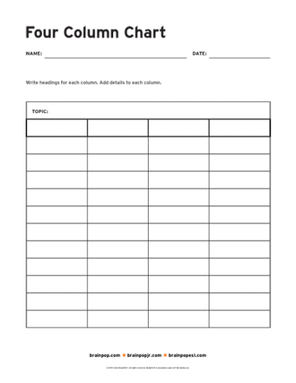 Image result for blank 4- column table of items