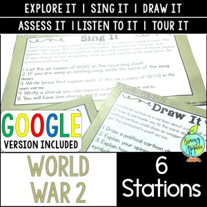 World War 2 Stations Activities