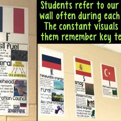Setting Up a Word Wall in Middle & High School