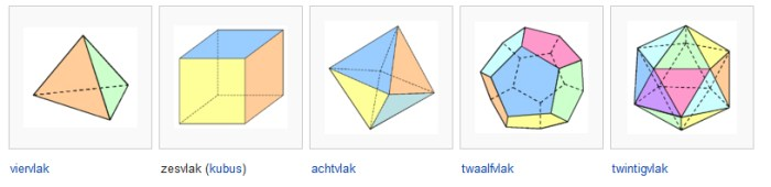 platonic_solids_wikipedia