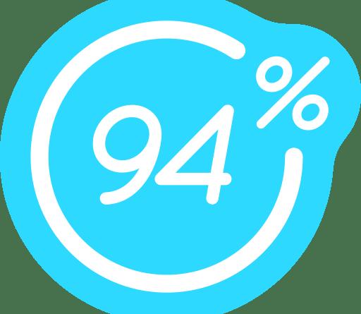 لعبة 94%