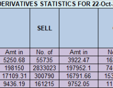 Nifty Ready for Big Move,EOD Analysis
