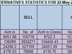 Nifty Analysis for 26 May