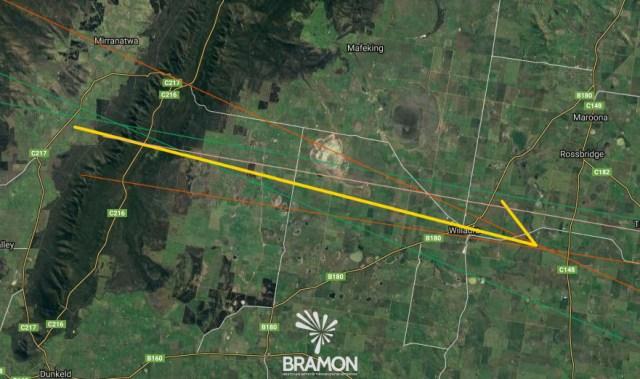 Detalhe da trajetória Calculada pela BRAMON
