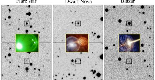 Tipos de transientes astronômicos detectados pelo BRATS - Créditos: S. G. Djorgovski / Universidad del Chile