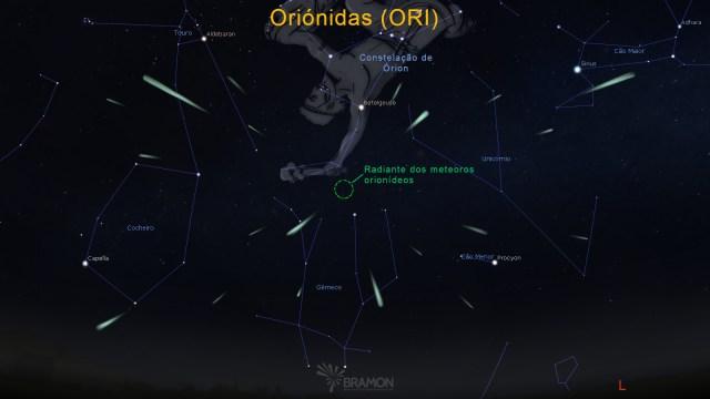 Radiante da Oriónidas - Créditos: BRAMON