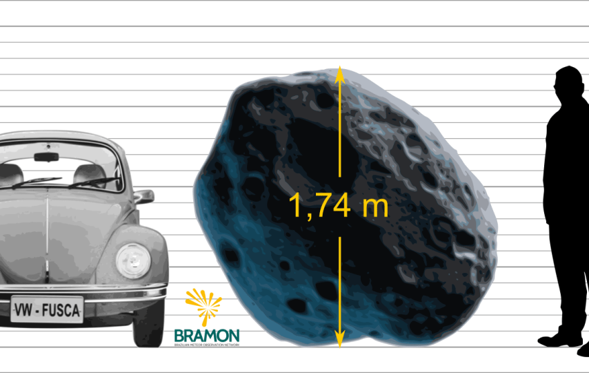 Tamanho estimado do asteroide - Créditos: BRAMON