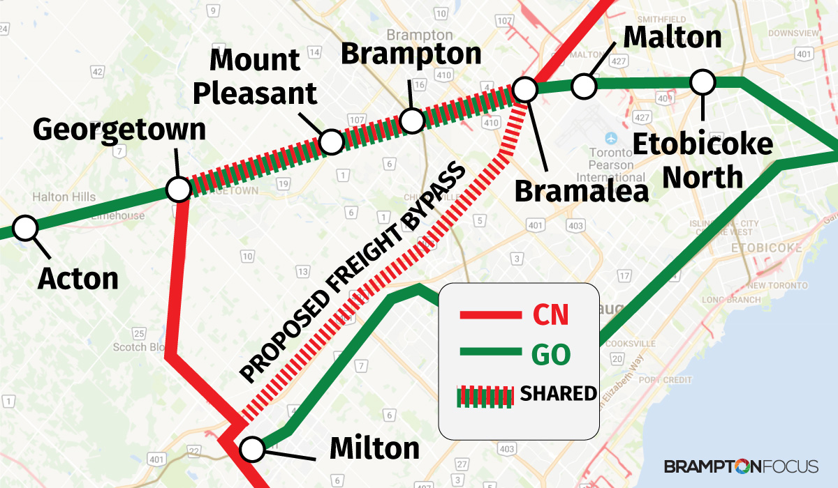 Del Duca Updates on All Day Two Way GO / CN Rail Bypass | Brampton Focus