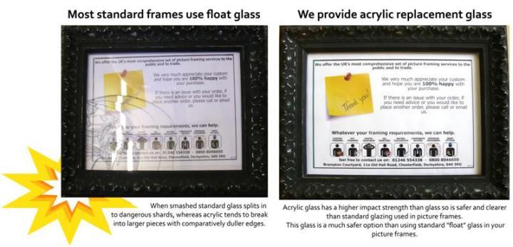 Acrylic Vs Glass Picture Frame Allframes5