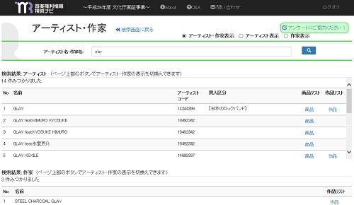 音楽権利情報検索ナビのアーティスト名検索結果画面