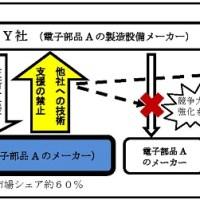 1の事例の概要図
